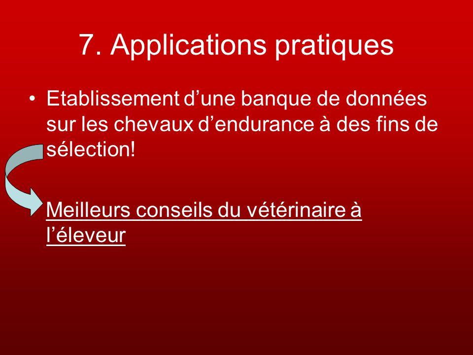 7. Applications pratiques Etablissement dune banque de données sur les chevaux dendurance à des fins de sélection! Meilleurs conseils du vétérinaire à