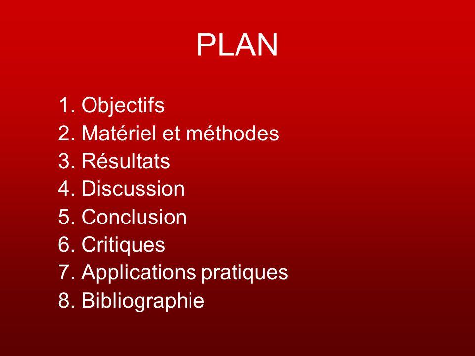 PLAN 1. Objectifs 2. Matériel et méthodes 3. Résultats 4. Discussion 5. Conclusion 6. Critiques 7. Applications pratiques 8. Bibliographie