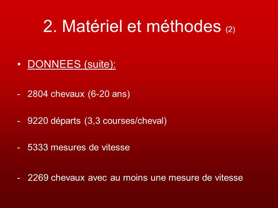 2. Matériel et méthodes (2) DONNEES (suite): -2804 chevaux (6-20 ans) -9220 départs (3,3 courses/cheval) -5333 mesures de vitesse - 2269 chevaux avec