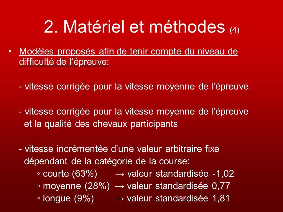 2. Matériel et méthodes (4) Modèles proposés afin de tenir compte du niveau de difficulté de lépreuve: - vitesse corrigée pour la vitesse moyenne de l
