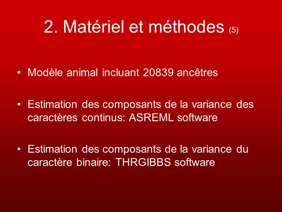 2. Matériel et méthodes (5) Modèle animal incluant 20839 ancêtres Estimation des composants de la variance des caractères continus: ASREML software Es