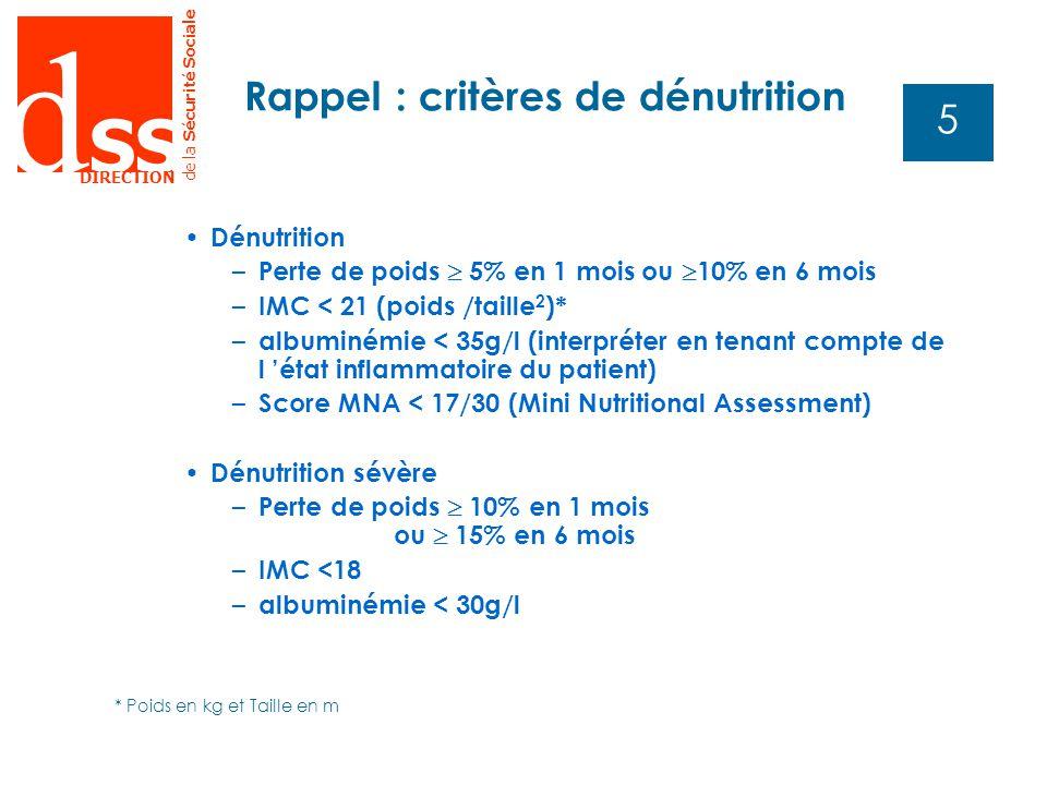 d SS DIRECTION de la Sécurité Sociale 5 Rappel : critères de dénutrition Dénutrition – Perte de poids 5% en 1 mois ou 10% en 6 mois – IMC < 21 (poids /taille 2 )* – albuminémie < 35g/l (interpréter en tenant compte de l état inflammatoire du patient) – Score MNA < 17/30 (Mini Nutritional Assessment) Dénutrition sévère – Perte de poids 10% en 1 mois ou 15% en 6 mois – IMC <18 – albuminémie < 30g/l * Poids en kg et Taille en m