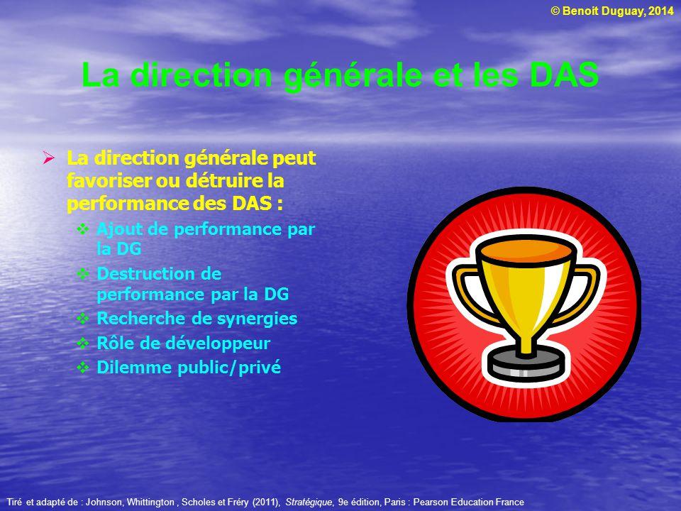 © Benoit Duguay, 2014 La direction générale et les DAS La direction générale peut favoriser ou détruire la performance des DAS : Ajout de performance