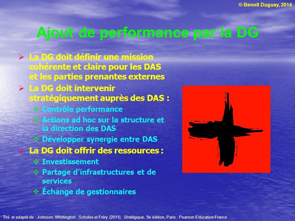 © Benoit Duguay, 2014 Ajout de performance par la DG La DG doit définir une mission cohérente et claire pour les DAS et les parties prenantes externes