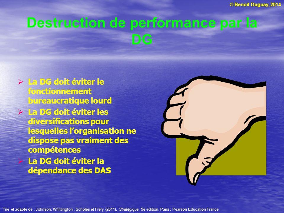 © Benoit Duguay, 2014 Destruction de performance par la DG La DG doit éviter le fonctionnement bureaucratique lourd La DG doit éviter les diversificat