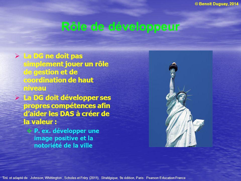 © Benoit Duguay, 2014 Rôle de développeur La DG ne doit pas simplement jouer un rôle de gestion et de coordination de haut niveau La DG doit développe