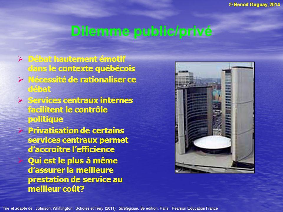 © Benoit Duguay, 2014 Dilemme public/privé Débat hautement émotif dans le contexte québécois Nécessité de rationaliser ce débat Services centraux inte