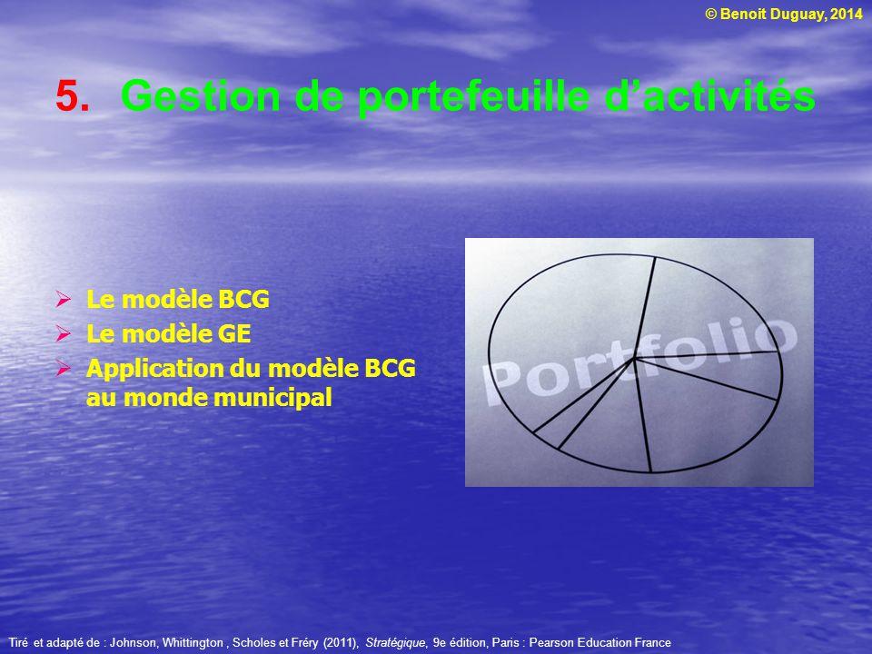 © Benoit Duguay, 2014 5.Gestion de portefeuille dactivités Le modèle BCG Le modèle GE Application du modèle BCG au monde municipal Tiré et adapté de :