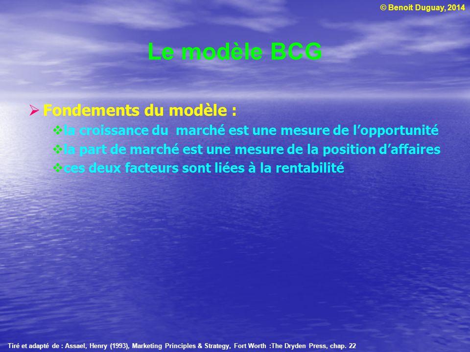 © Benoit Duguay, 2014 Le modèle BCG Fondements du modèle : la croissance du marché est une mesure de lopportunité la part de marché est une mesure de