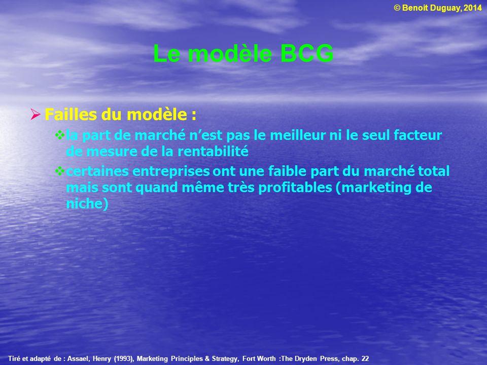 © Benoit Duguay, 2014 Le modèle BCG Failles du modèle : la part de marché nest pas le meilleur ni le seul facteur de mesure de la rentabilité certaine