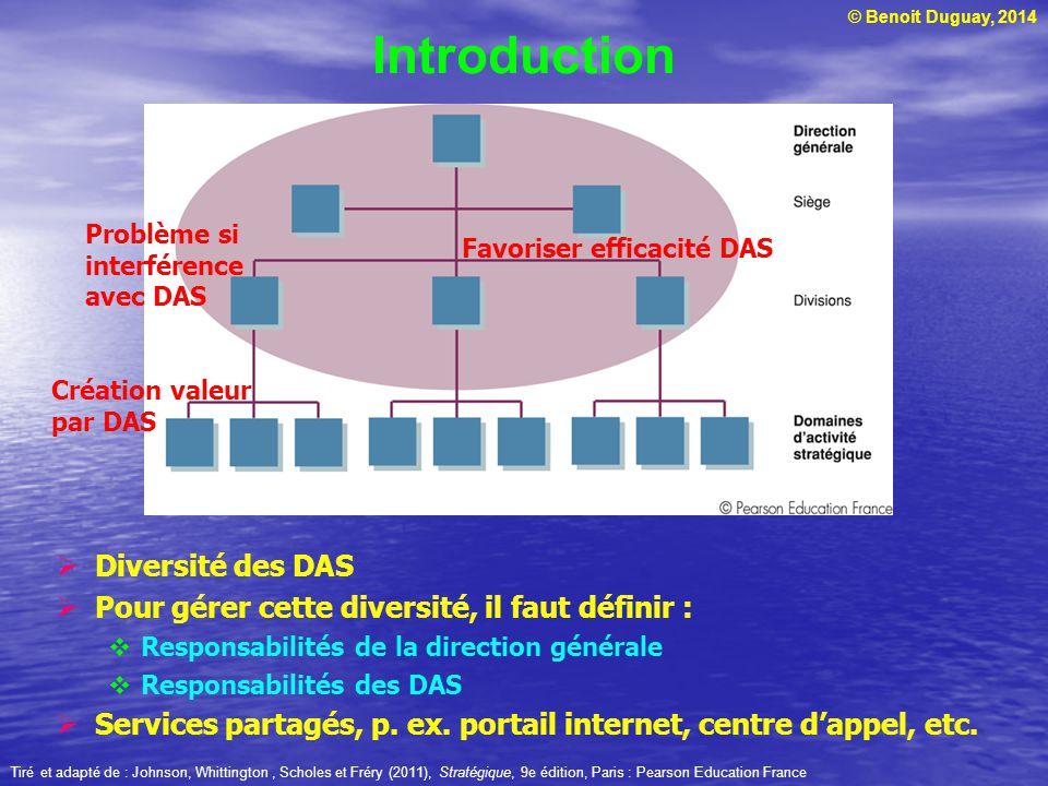 © Benoit Duguay, 2014 Introduction Diversité des DAS Pour gérer cette diversité, il faut définir : Responsabilités de la direction générale Responsabi