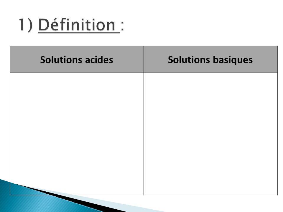 Solutions acidesSolutions basiques