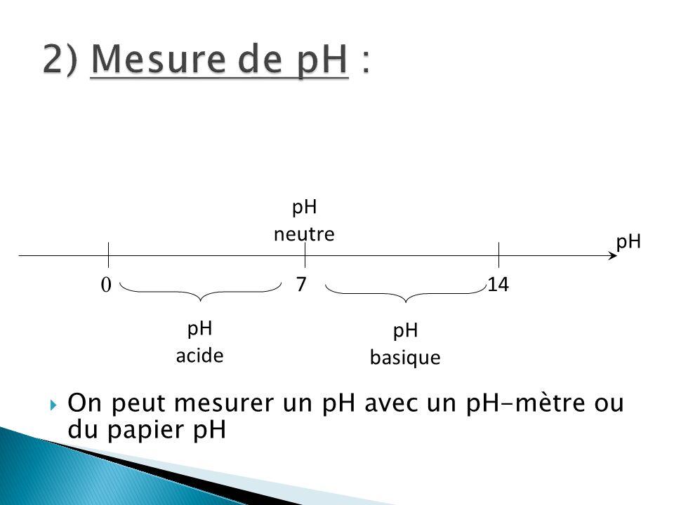 On peut mesurer un pH avec un pH-mètre ou du papier pH 0 714 pH acide pH basique pH neutre pH