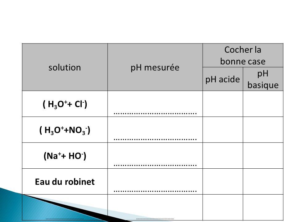 solutionpH mesurée Cocher la bonne case pH acide pH basique ( H 3 O + + Cl - ) ………………………………. ( H 3 O + +NO 3 - ) ………………………………. (Na + + HO - ) ……………………