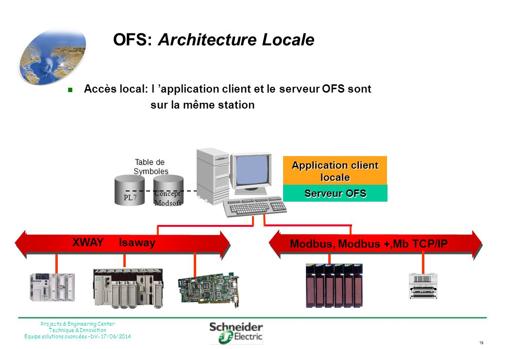 19 Projects & Engineering Center Technique & Innovation Equipe solutions avancées –DV- 17/06/2014 Application client locale Table de Symboles XWAY Isa