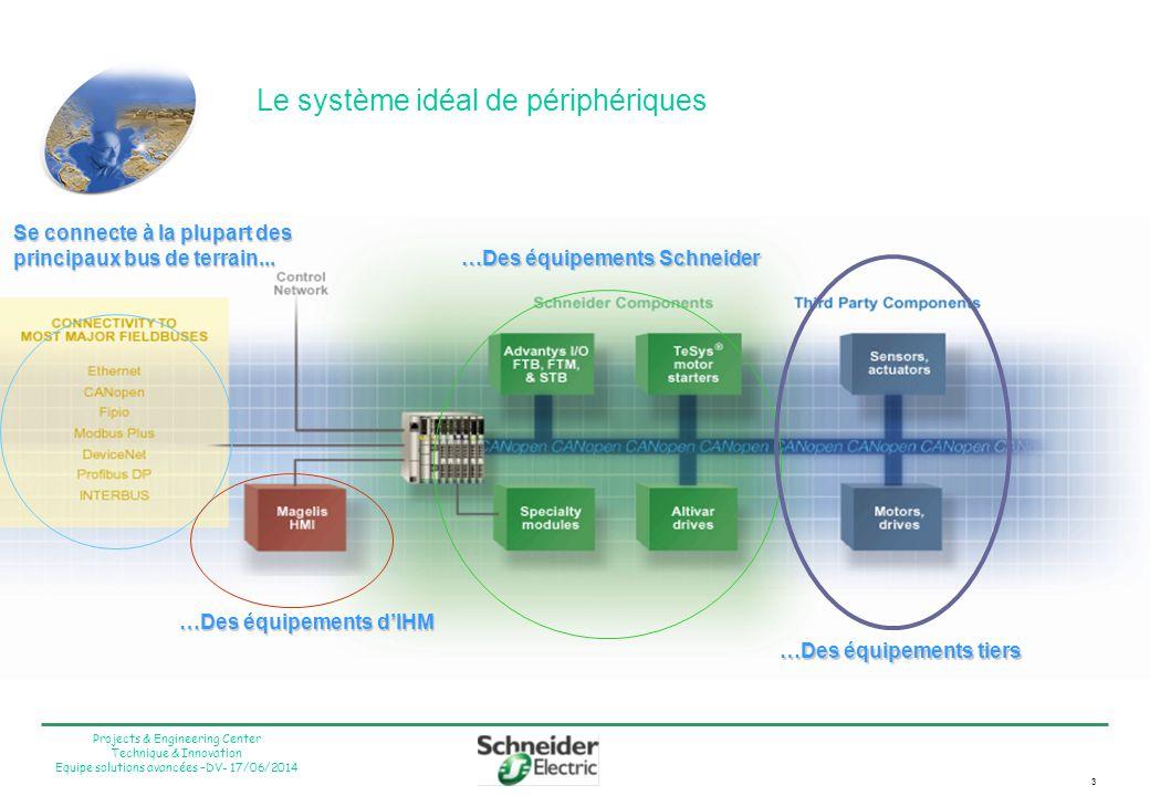 3 Projects & Engineering Center Technique & Innovation Equipe solutions avancées –DV- 17/06/2014 Le système idéal de périphériques Se connecte à la pl