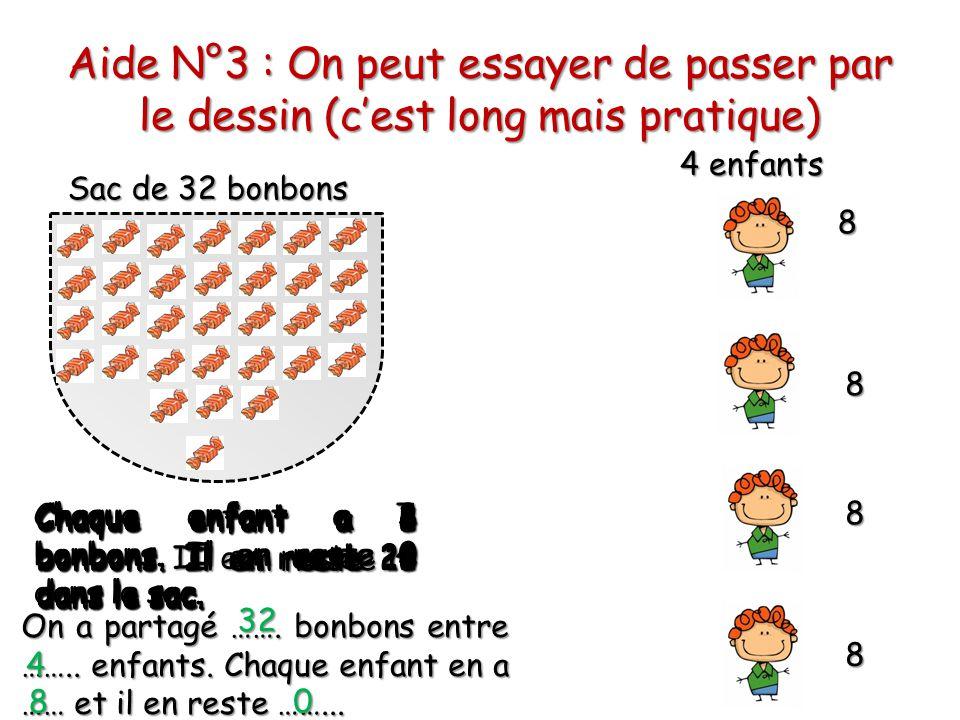 Aide N°3 : On peut essayer de passer par le dessin (cest long mais pratique) Sac de 32 bonbons 4 enfants Chaque enfant a 1 bonbon.
