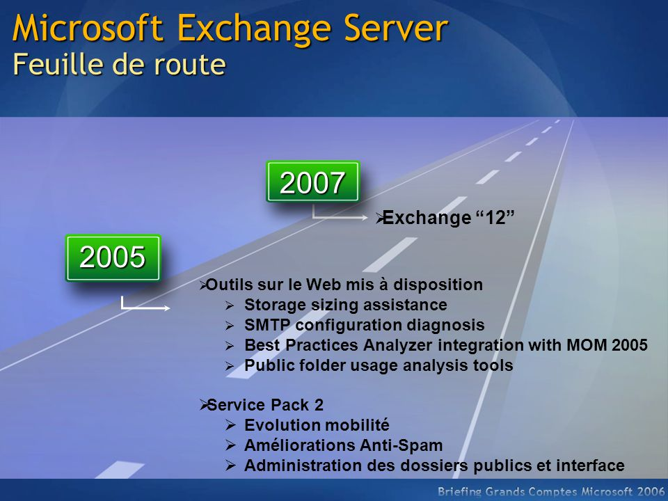 Exchange 12 2007 Outils sur le Web mis à disposition Storage sizing assistance SMTP configuration diagnosis Best Practices Analyzer integration with MOM 2005 Public folder usage analysis tools Service Pack 2 Evolution mobilité Améliorations Anti-Spam Administration des dossiers publics et interface 2005 Microsoft Exchange Server Feuille de route