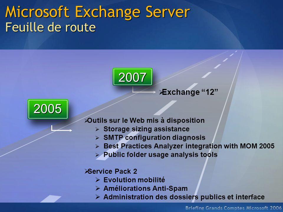 Exchange 12 2007 Outils sur le Web mis à disposition Storage sizing assistance SMTP configuration diagnosis Best Practices Analyzer integration with M
