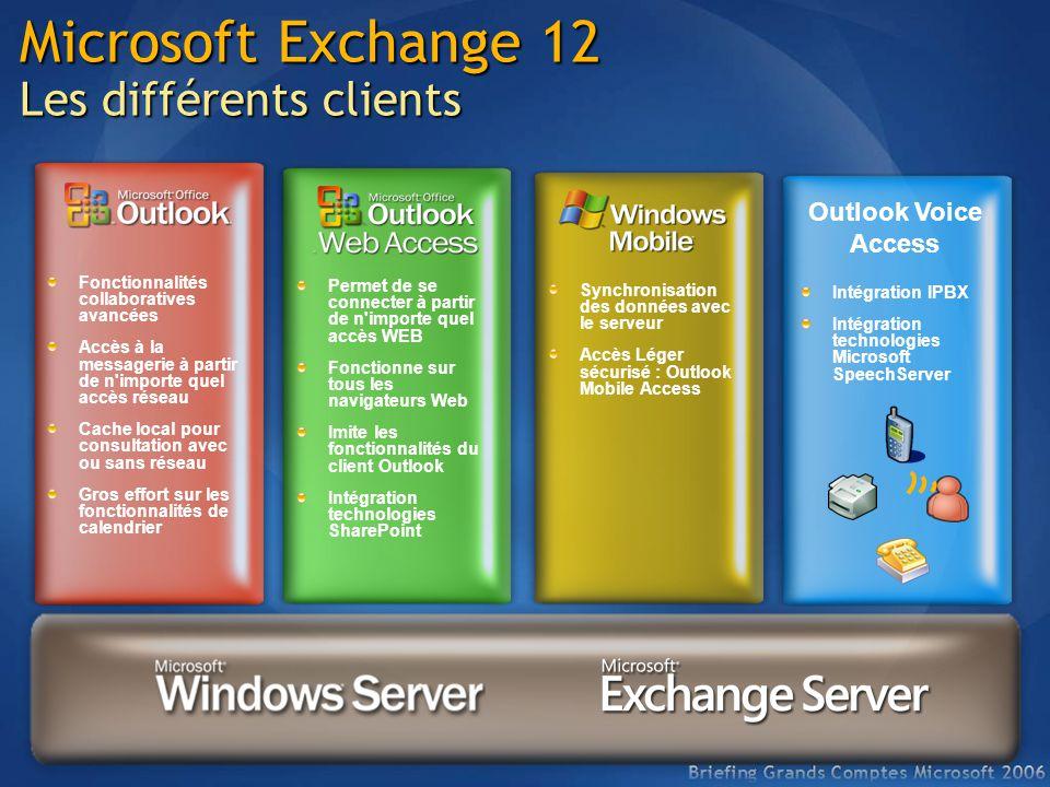 Synchronisation des données avec le serveur Accès Léger sécurisé : Outlook Mobile Access Microsoft Exchange 12 Les différents clients Fonctionnalités