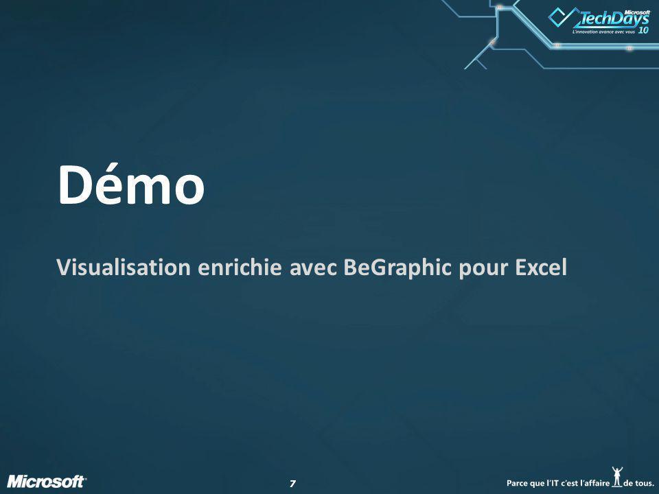 77 Démo Visualisation enrichie avec BeGraphic pour Excel