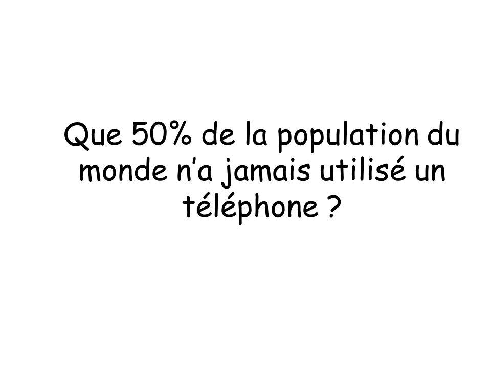 Que 50% de la population du monde na jamais utilisé un téléphone ?
