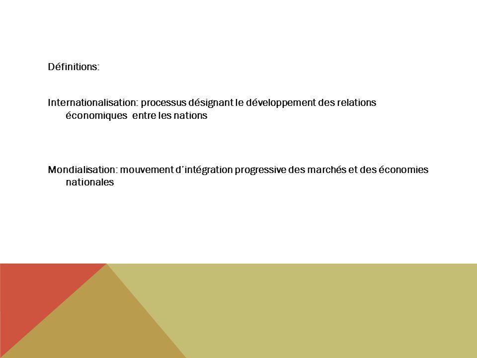 Définitions: Internationalisation: processus désignant le développement des relations économiques entre les nations Mondialisation: mouvement dintégration progressive des marchés et des économies nationales