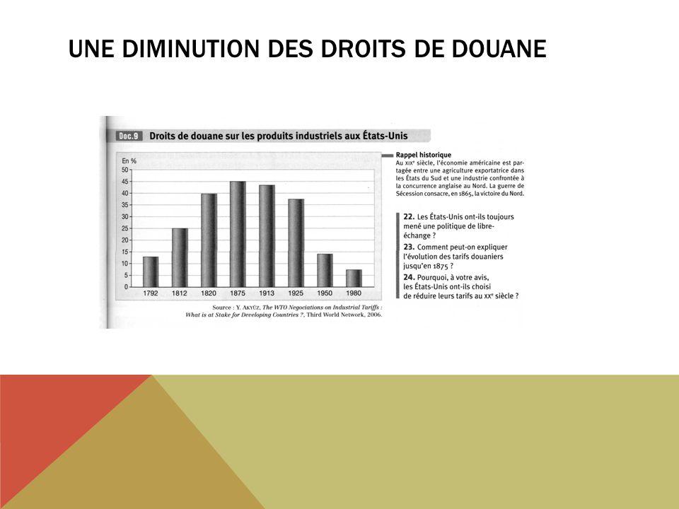 UNE DIMINUTION DES DROITS DE DOUANE