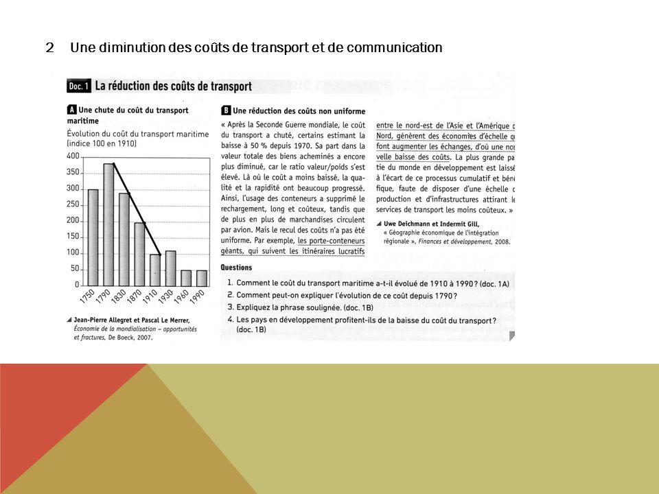 2Une diminution des coûts de transport et de communication