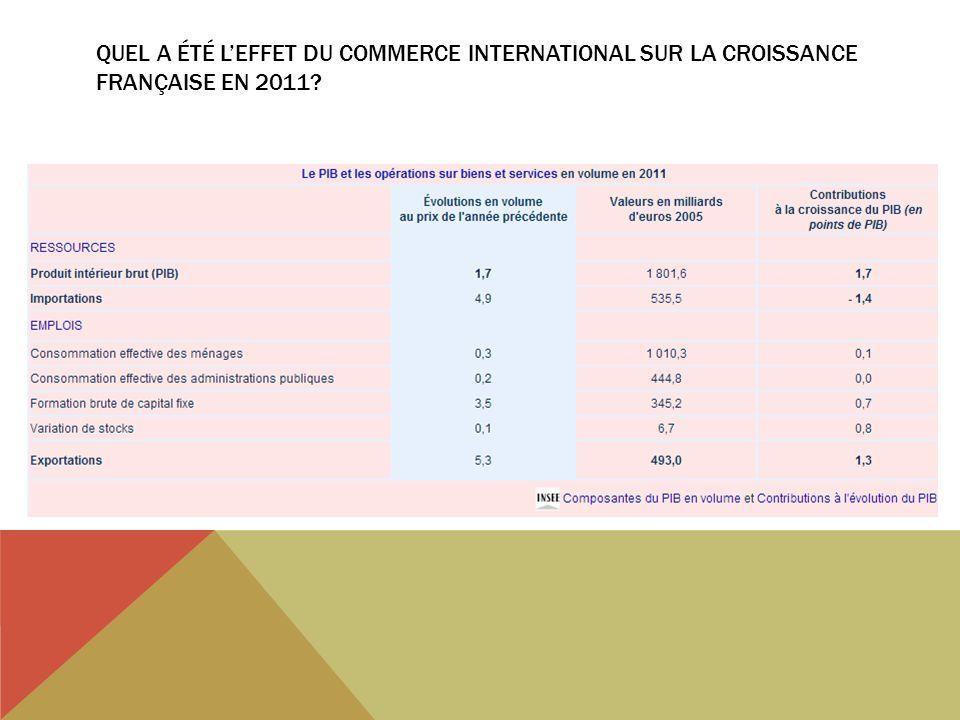 QUEL A ÉTÉ LEFFET DU COMMERCE INTERNATIONAL SUR LA CROISSANCE FRANÇAISE EN 2011?