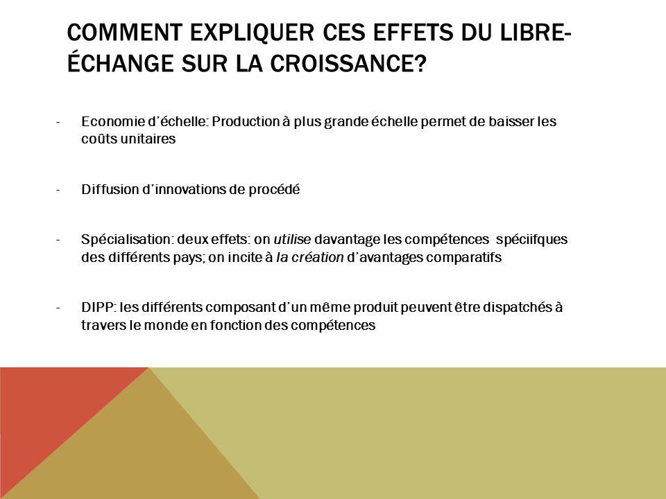 COMMENT EXPLIQUER CES EFFETS DU LIBRE- ÉCHANGE SUR LA CROISSANCE.