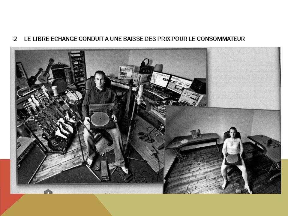 2LE LIBRE-ECHANGE CONDUIT A UNE BAISSE DES PRIX POUR LE CONSOMMATEUR Quel consommateur avons-nous rencontré qui profitait largement des consommations importées?