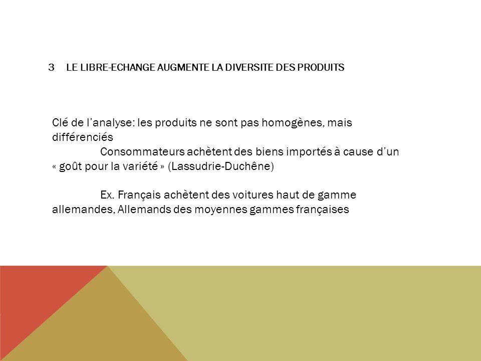 3LE LIBRE-ECHANGE AUGMENTE LA DIVERSITE DES PRODUITS Clé de lanalyse: les produits ne sont pas homogènes, mais différenciés Consommateurs achètent des biens importés à cause dun « goût pour la variété » (Lassudrie-Duchêne) Ex.