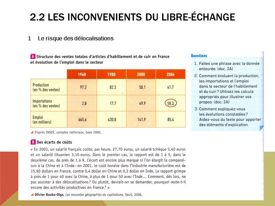 1Le risque des délocalisations 2.2 LES INCONVENIENTS DU LIBRE-ÉCHANGE