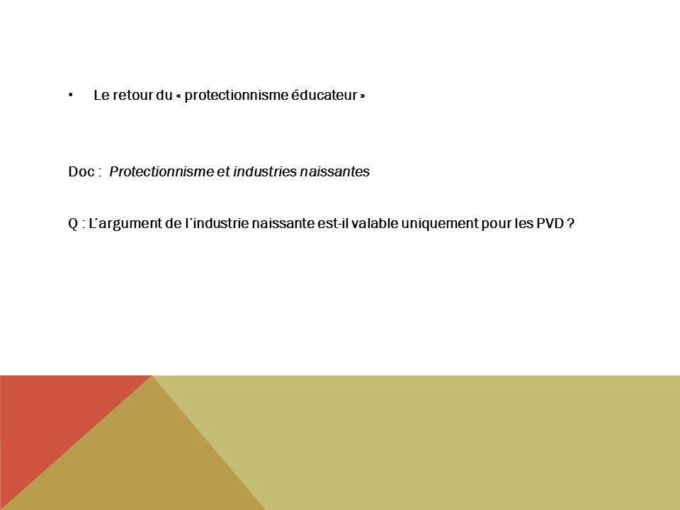 Le retour du « protectionnisme éducateur » Doc : Protectionnisme et industries naissantes Q : Largument de lindustrie naissante est-il valable uniquement pour les PVD ?