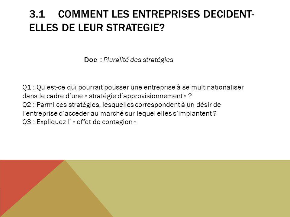 3.1COMMENT LES ENTREPRISES DECIDENT- ELLES DE LEUR STRATEGIE? Doc : Pluralité des stratégies Q1 : Quest-ce qui pourrait pousser une entreprise à se mu