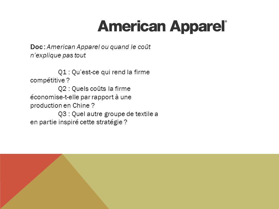 Doc : American Apparel ou quand le coût nexplique pas tout Q1 : Quest-ce qui rend la firme compétitive ? Q2 : Quels coûts la firme économise-t-elle pa