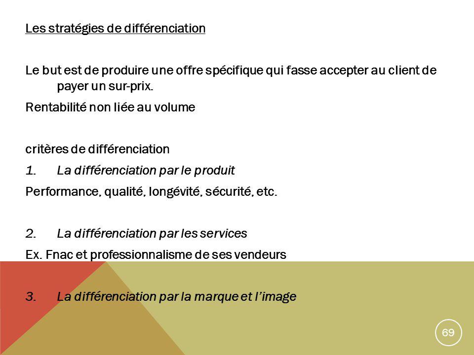 69 Les stratégies de différenciation Le but est de produire une offre spécifique qui fasse accepter au client de payer un sur-prix. Rentabilité non li