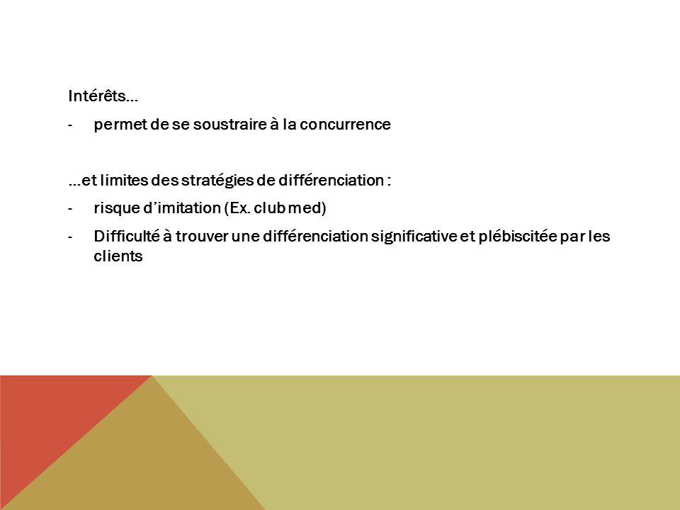 Intérêts… -permet de se soustraire à la concurrence …et limites des stratégies de différenciation : -risque dimitation (Ex. club med) -Difficulté à tr