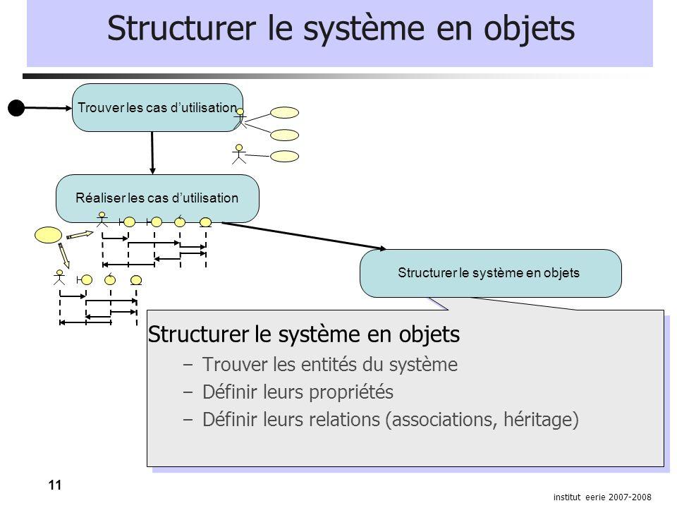 11 institut eerie 2007-2008 Structurer le système en objets – Trouver les entités du système – Définir leurs propriétés – Définir leurs relations (ass