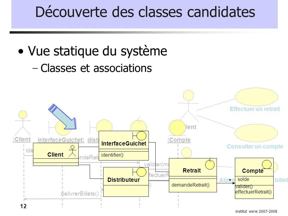 12 institut eerie 2007-2008 Découverte des classes candidates Vue statique du système – Classes et associations Client Guichet Automatique Bancaire Co