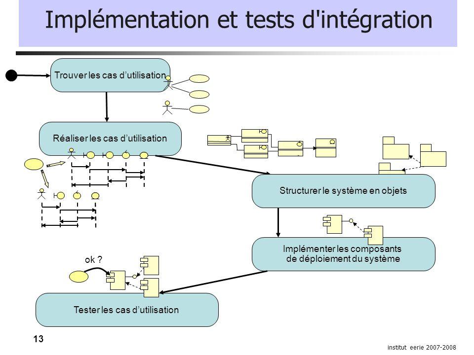 13 institut eerie 2007-2008 Implémentation et tests d'intégration Trouver les cas dutilisation Réaliser les cas dutilisation Implémenter les composant