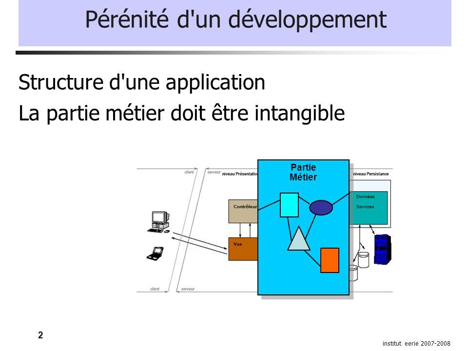 2 institut eerie 2007-2008 Pérénité d'un développement Structure d'une application Partie Métier Partie Métier La partie métier doit être intangible