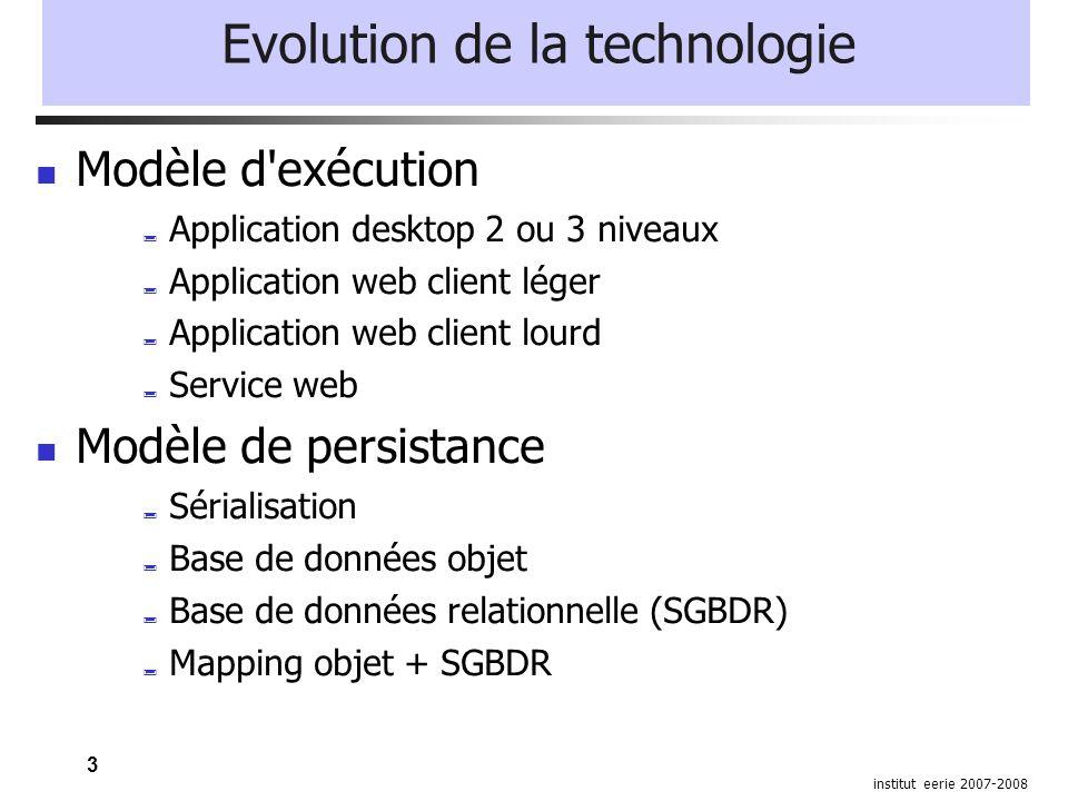 3 institut eerie 2007-2008 Evolution de la technologie Modèle d'exécution Application desktop 2 ou 3 niveaux Application web client léger Application