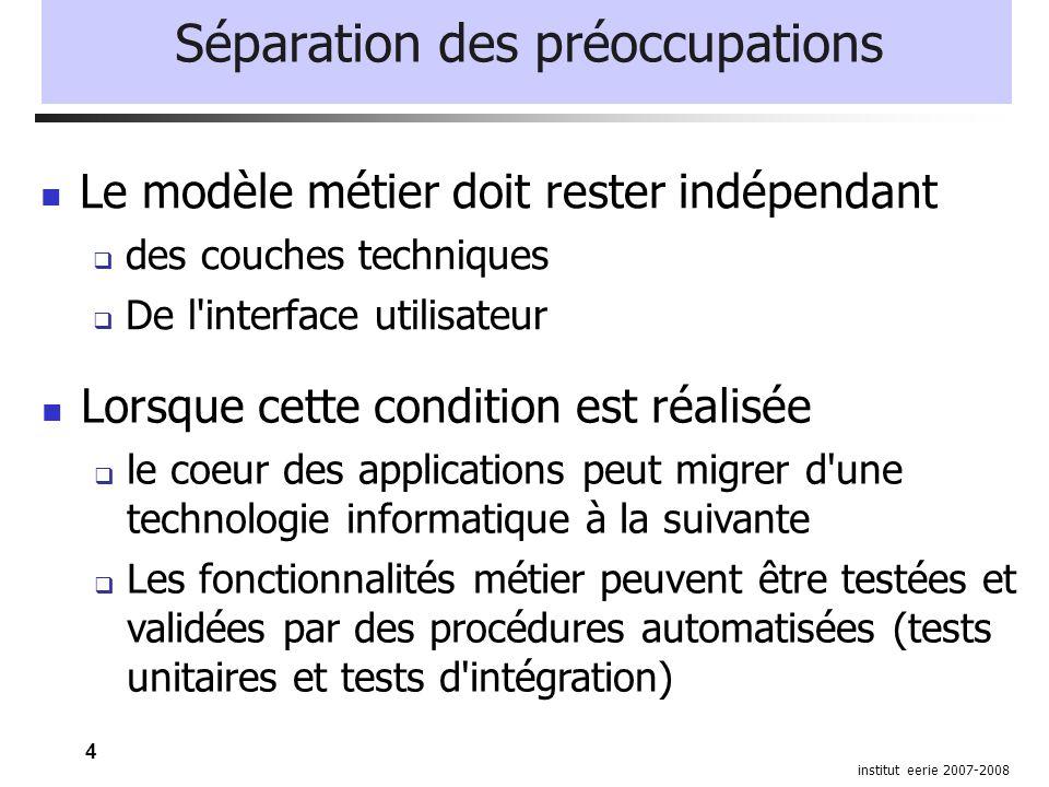 4 institut eerie 2007-2008 Séparation des préoccupations Le modèle métier doit rester indépendant des couches techniques De l'interface utilisateur Lo