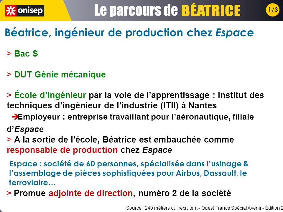 1/3 > DUT Génie mécanique > École dingénieur par la voie de lapprentissage : Institut des techniques dingénieur de lindustrie (ITII) à Nantes Employeu