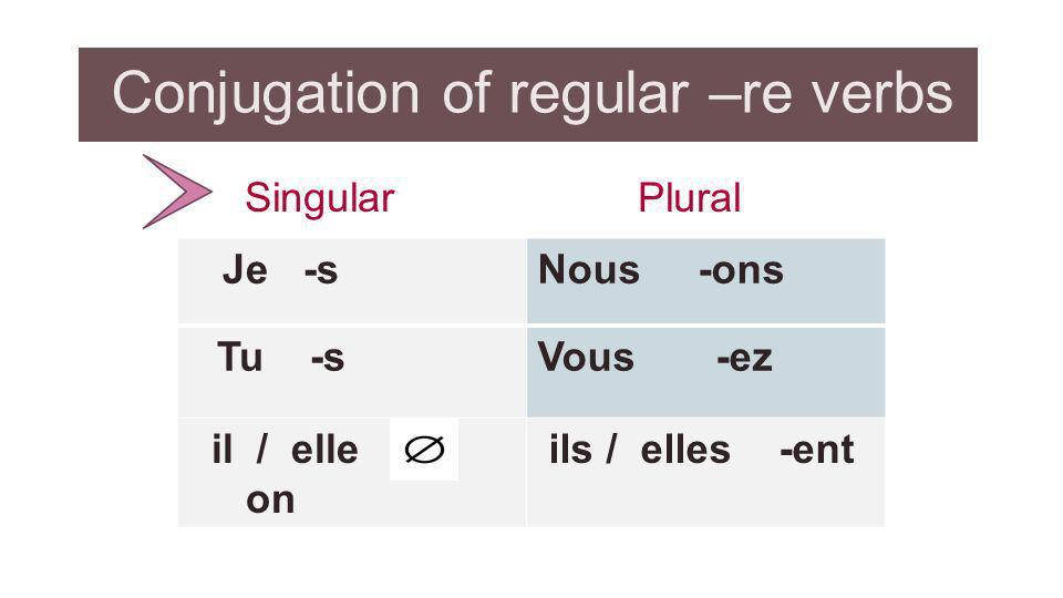 Conjugation of regular –re verbs Singular Plural Je -sNous -ons Tu -s Vous -ez il / elle on ils / elles -ent