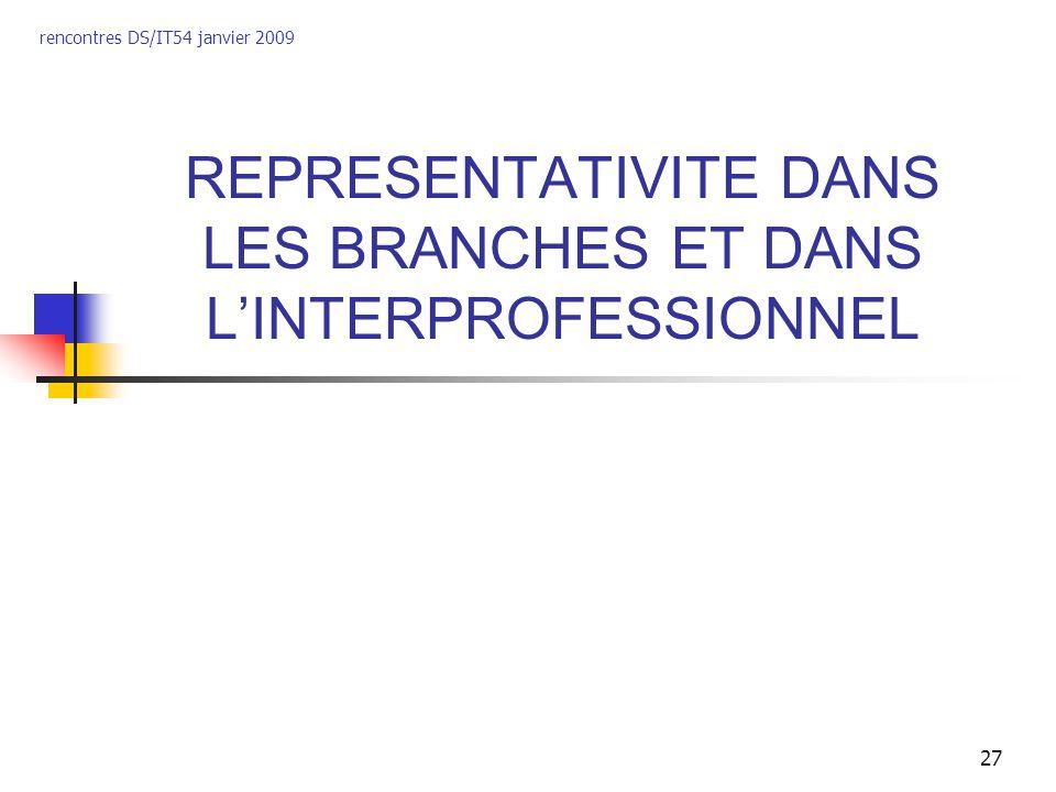 rencontres DS/IT54 janvier 2009 27 REPRESENTATIVITE DANS LES BRANCHES ET DANS LINTERPROFESSIONNEL