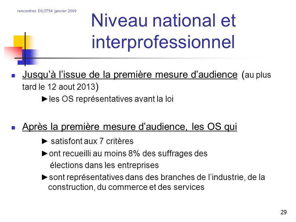 rencontres DS/IT54 janvier 2009 29 Niveau national et interprofessionnel Jusquà lissue de la première mesure daudience ( au plus tard le 12 aout 2013
