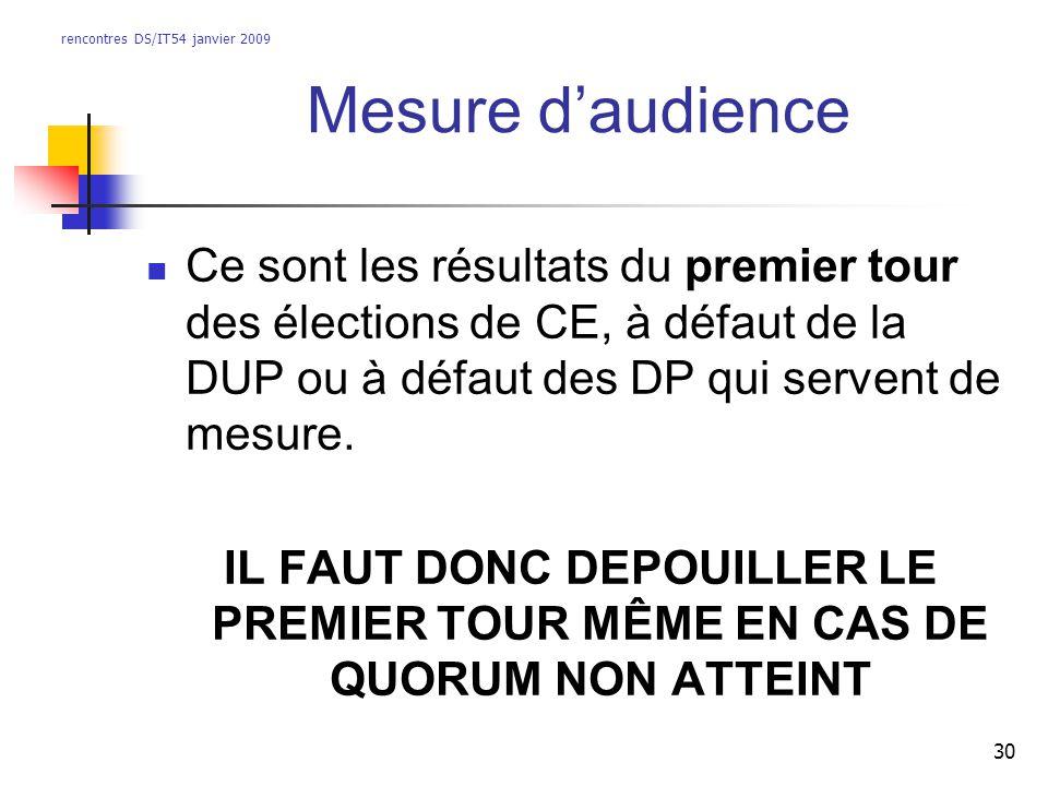 rencontres DS/IT54 janvier 2009 30 Mesure daudience Ce sont les résultats du premier tour des élections de CE, à défaut de la DUP ou à défaut des DP q